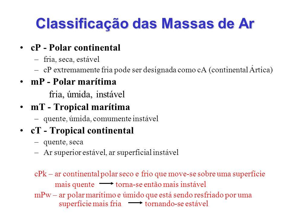 Classificação das Massas de Ar