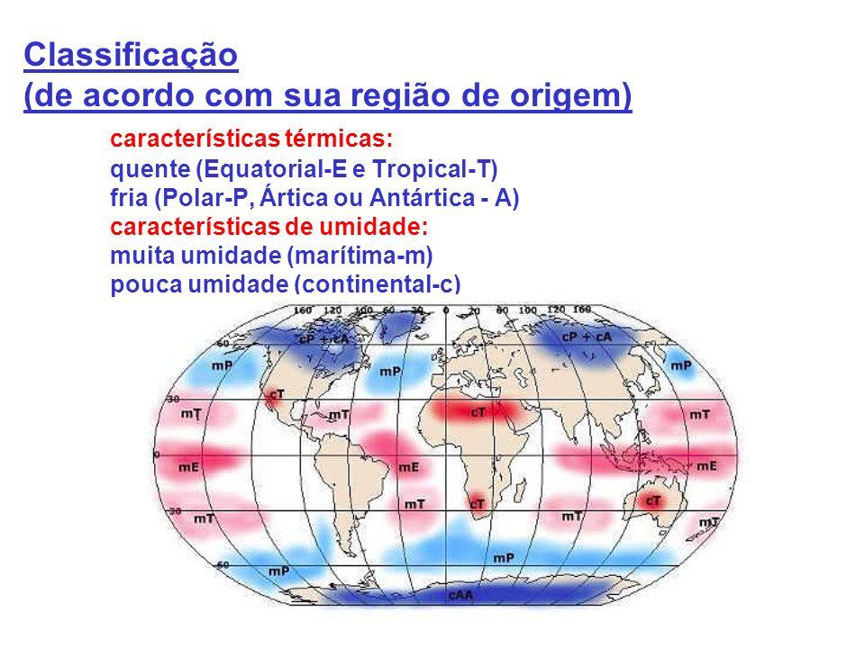Classificação (de acordo com sua região de origem)