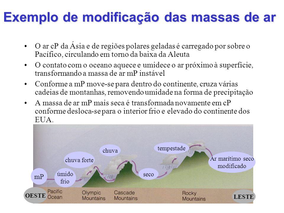 Exemplo de modificação das massas de ar