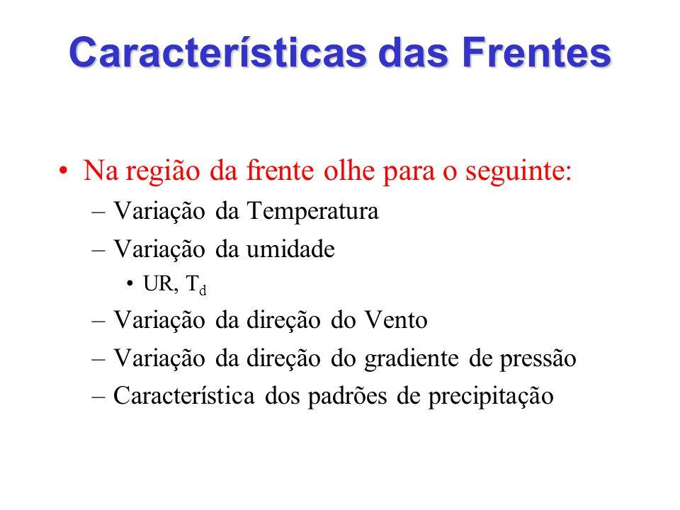 Características das Frentes