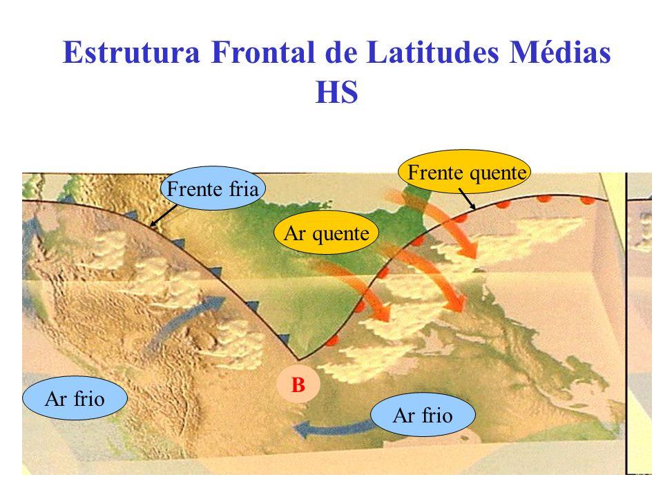 Estrutura Frontal de Latitudes Médias