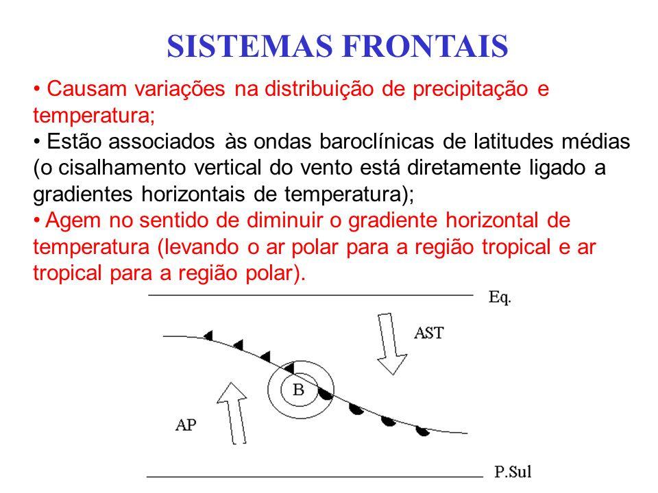SISTEMAS FRONTAIS Causam variações na distribuição de precipitação e temperatura;