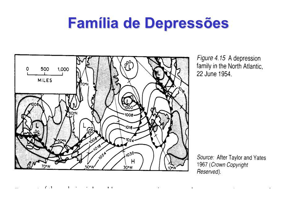 Família de Depressões