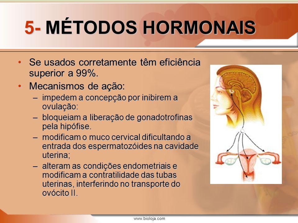 5- MÉTODOS HORMONAIS Se usados corretamente têm eficiência superior a 99%. Mecanismos de ação: impedem a concepção por inibirem a ovulação: