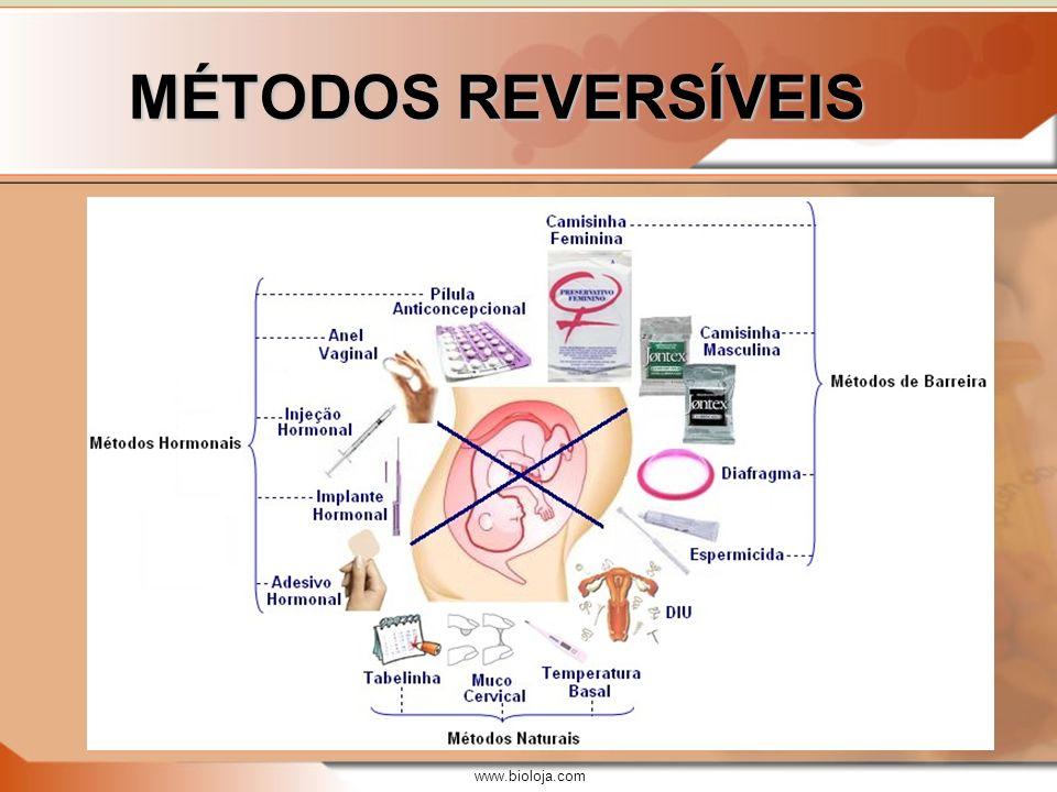 MÉTODOS REVERSÍVEIS www.bioloja.com