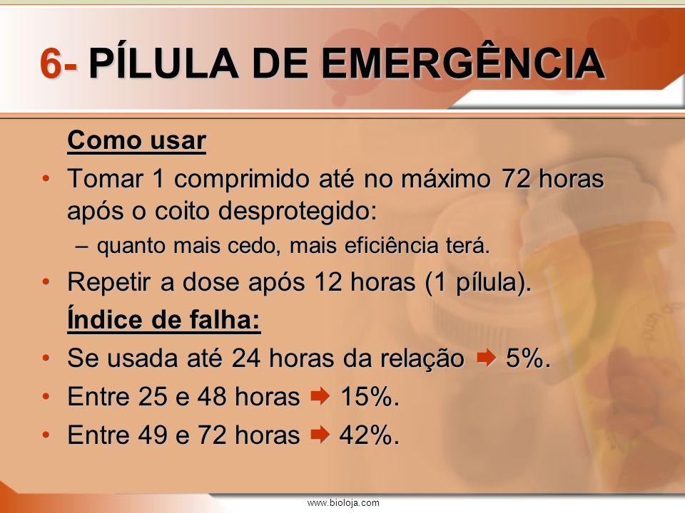 6- PÍLULA DE EMERGÊNCIA Como usar