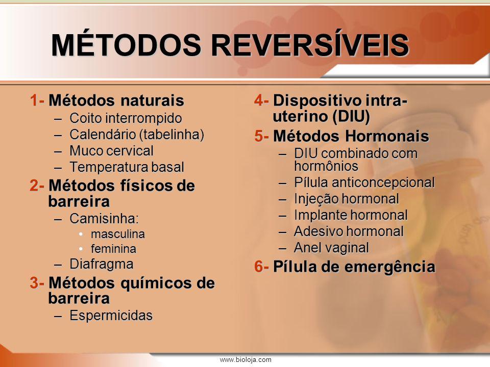 MÉTODOS REVERSÍVEIS 1- Métodos naturais 2- Métodos físicos de barreira