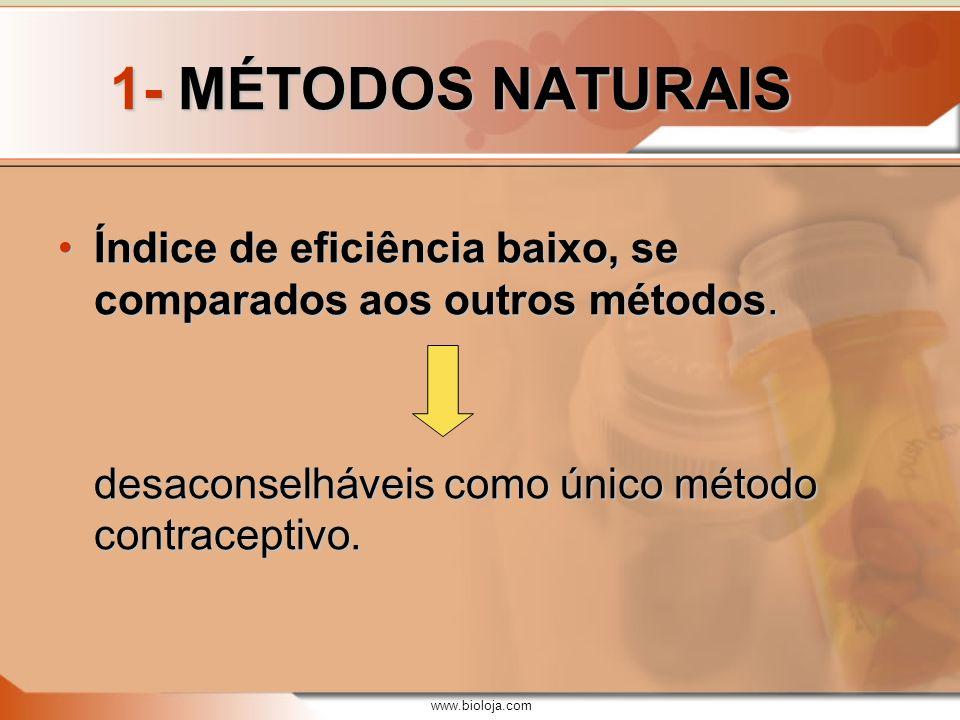 1- MÉTODOS NATURAIS Índice de eficiência baixo, se comparados aos outros métodos. desaconselháveis como único método contraceptivo.