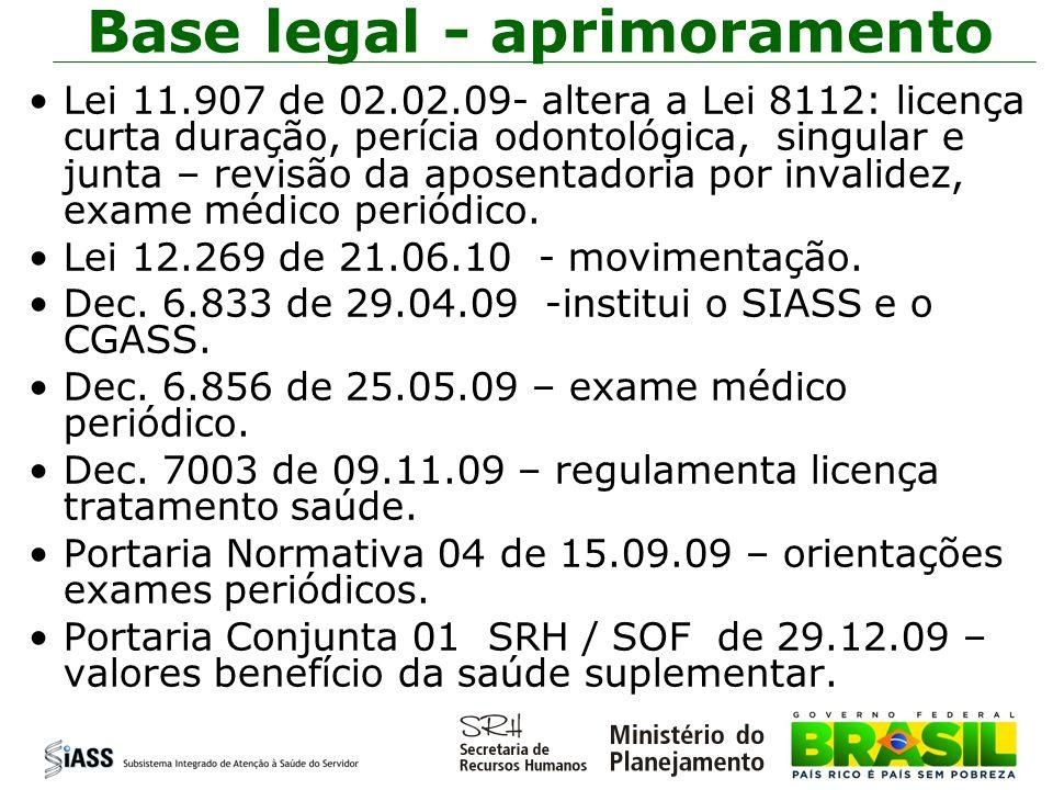 Base legal - aprimoramento