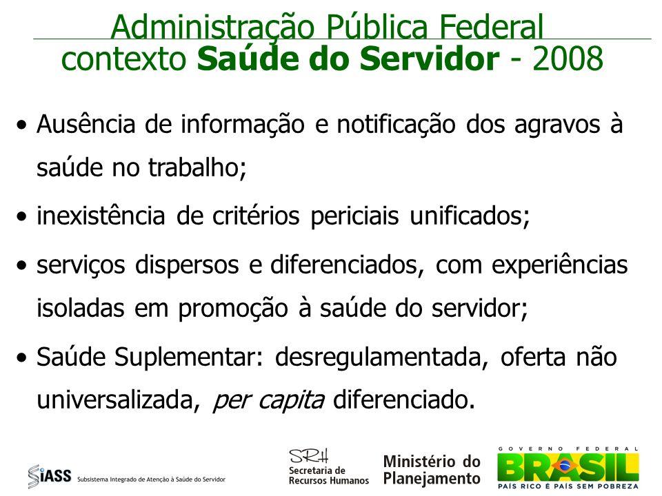 Administração Pública Federal contexto Saúde do Servidor - 2008