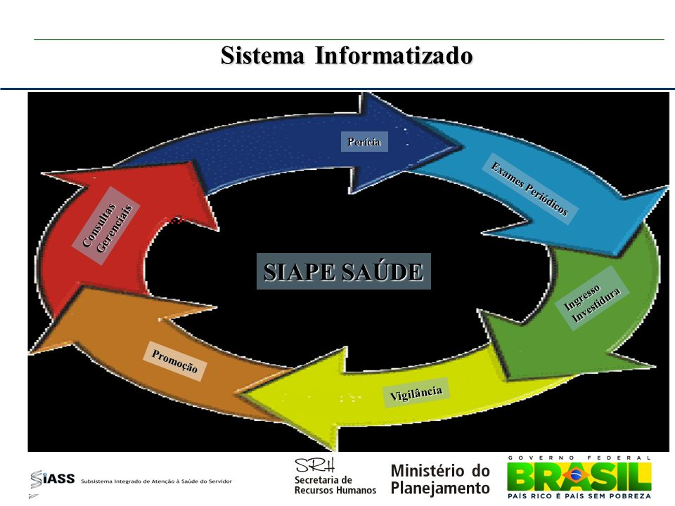 Sistema Informatizado