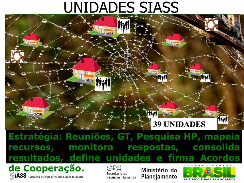 UNIDADES SIASS 39 UNIDADES.