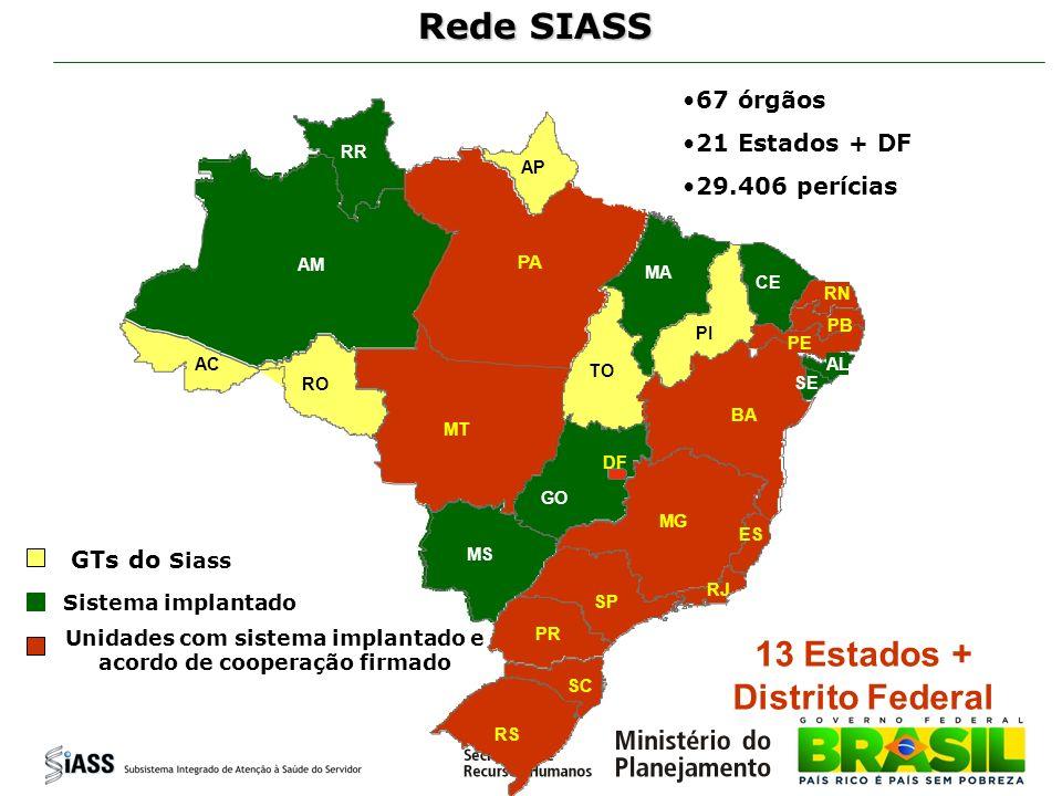 13 Estados + Distrito Federal