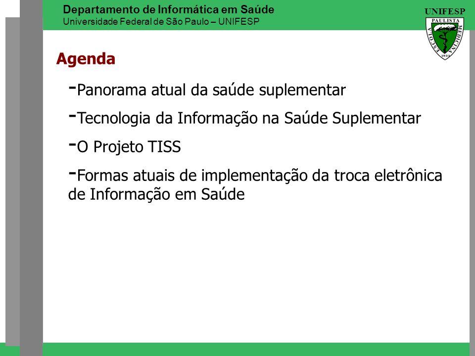 Agenda Panorama atual da saúde suplementar. Tecnologia da Informação na Saúde Suplementar. O Projeto TISS.
