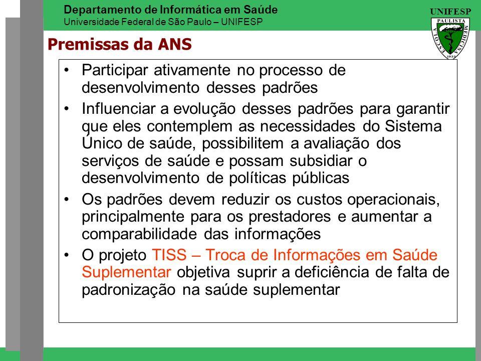 Premissas da ANS Participar ativamente no processo de desenvolvimento desses padrões.