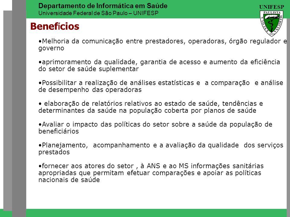 Benefícios Melhoria da comunicação entre prestadores, operadoras, órgão regulador e governo.