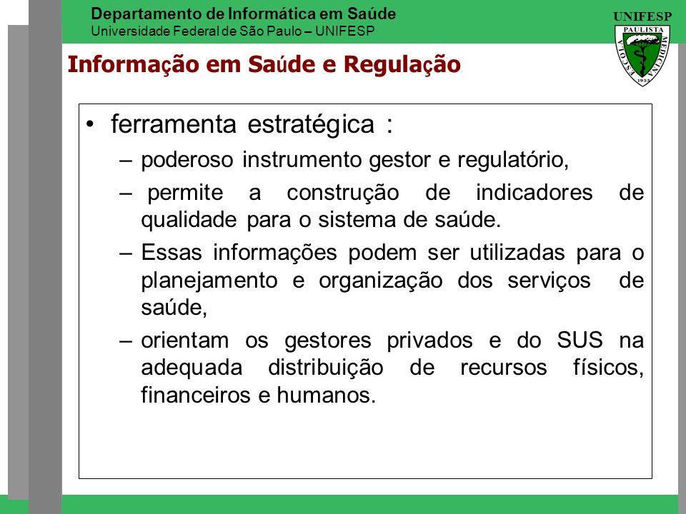 Informação em Saúde e Regulação