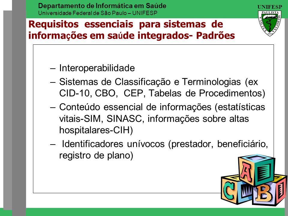 Requisitos essenciais para sistemas de informações em saúde integrados- Padrões