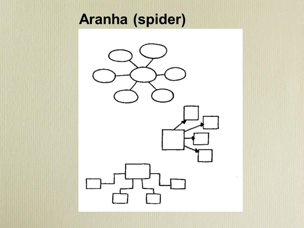 Aranha (spider)