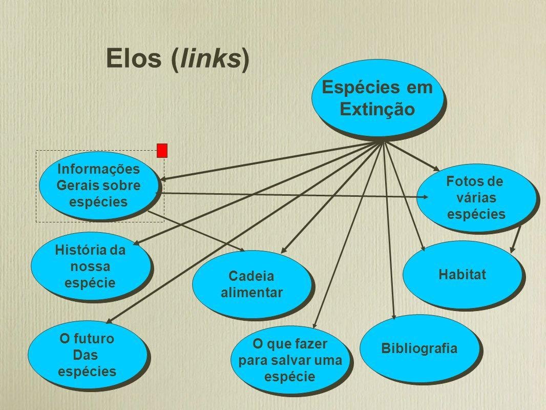 Elos (links) Espécies em Extinção
