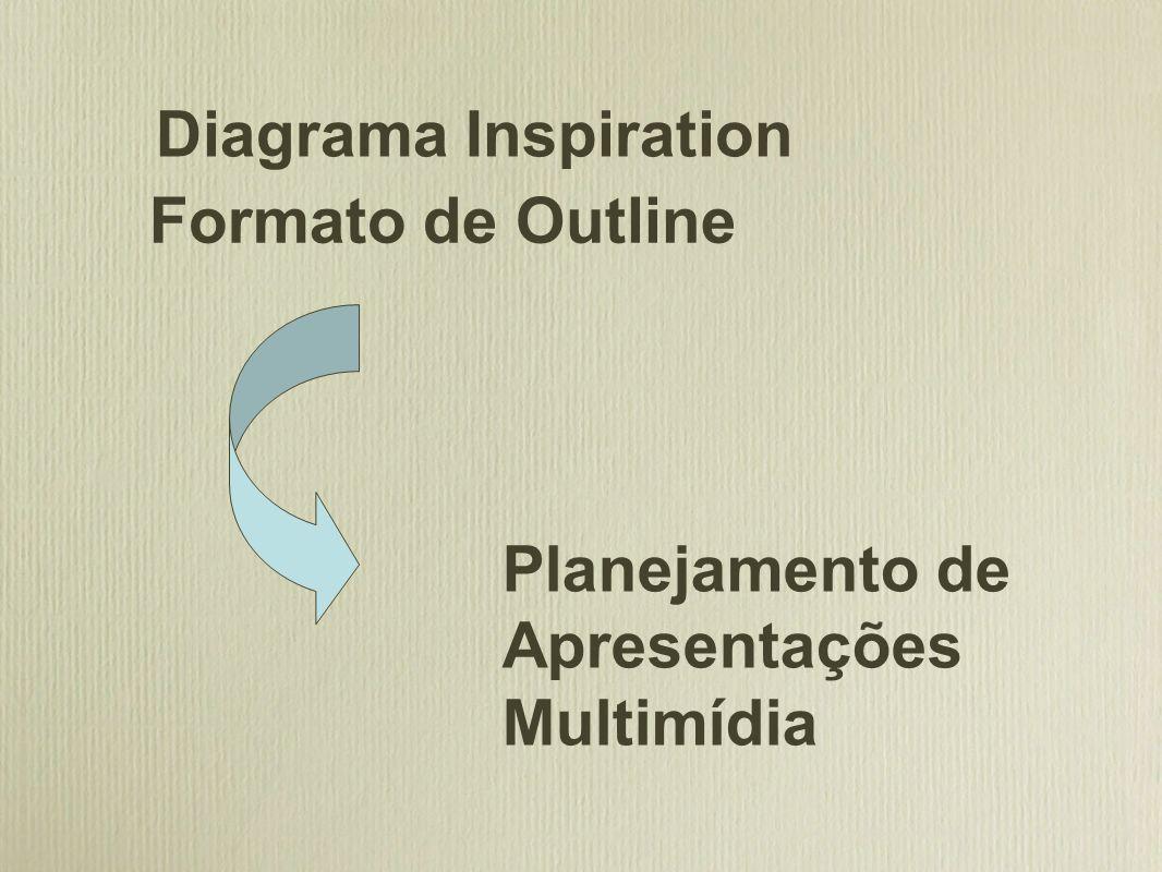 Diagrama Inspiration Formato de Outline Planejamento de Apresentações Multimídia