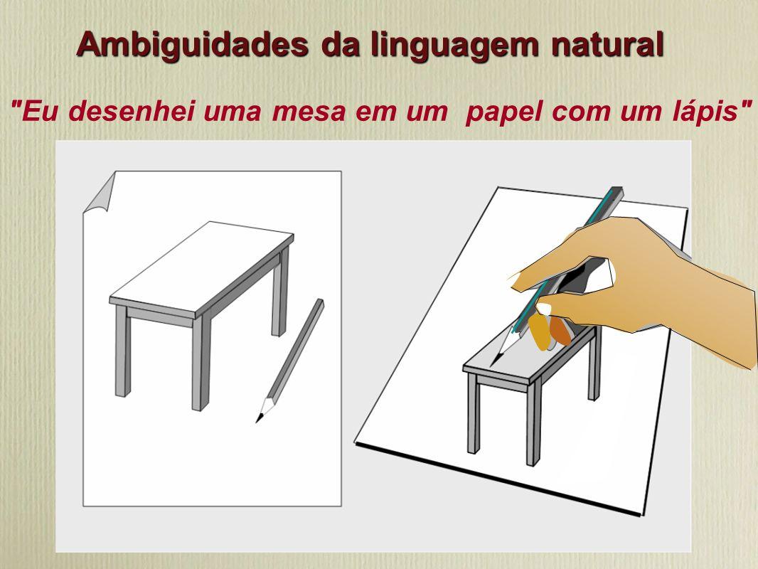 Ambiguidades da linguagem natural