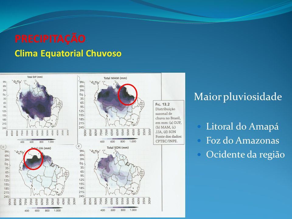 PRECIPITAÇÃO Clima Equatorial Chuvoso