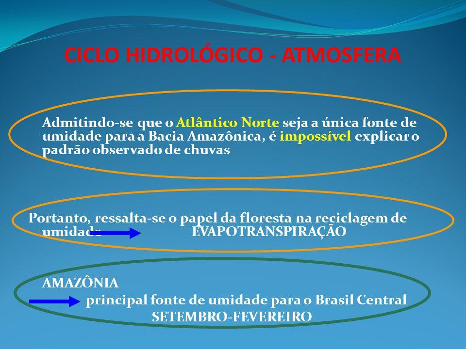 CICLO HIDROLÓGICO - ATMOSFERA