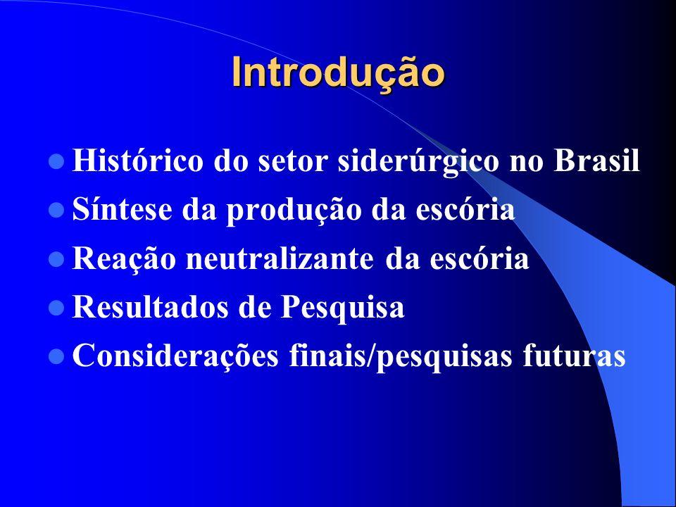 Introdução Histórico do setor siderúrgico no Brasil