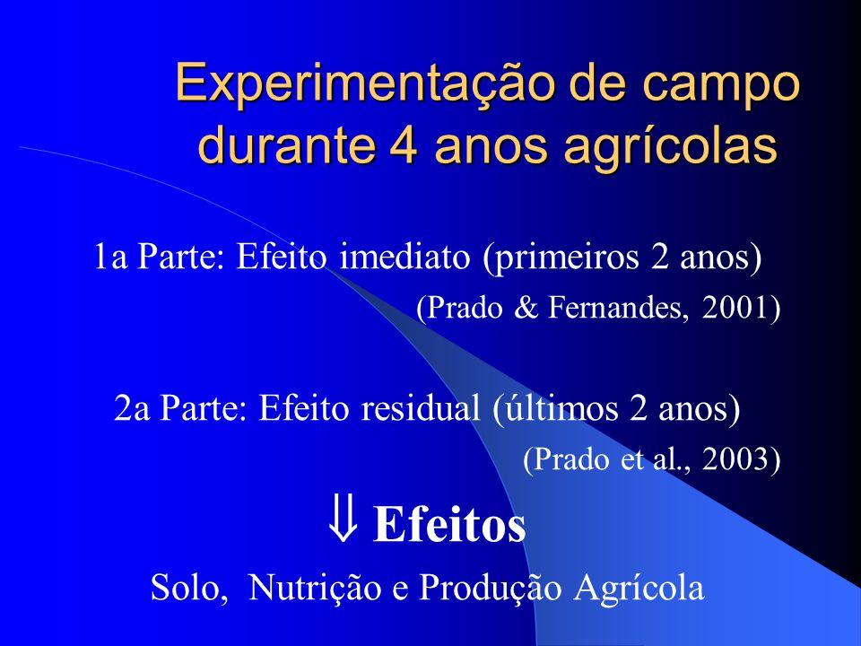 Experimentação de campo durante 4 anos agrícolas