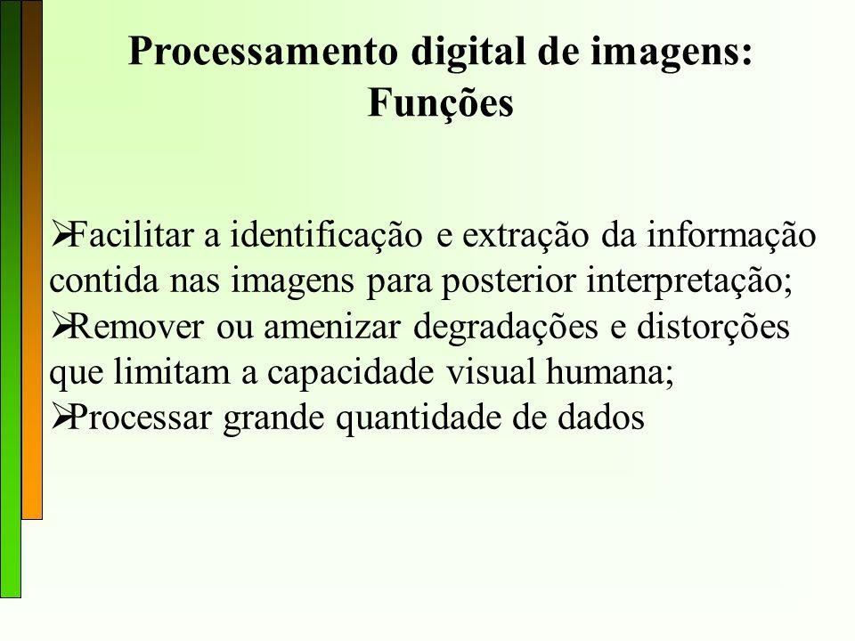 Processamento digital de imagens: