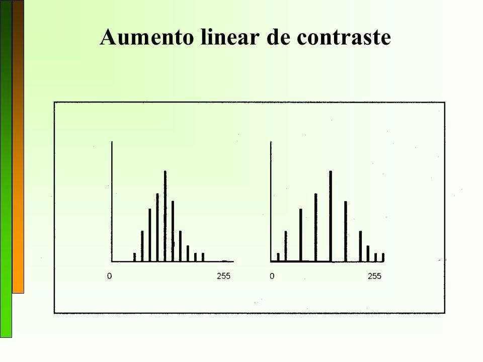 Aumento linear de contraste
