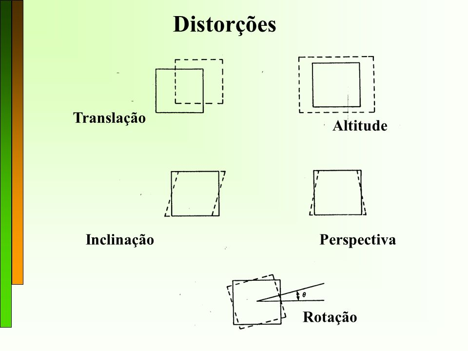 Distorções Translação Altitude Inclinação Perspectiva Rotação
