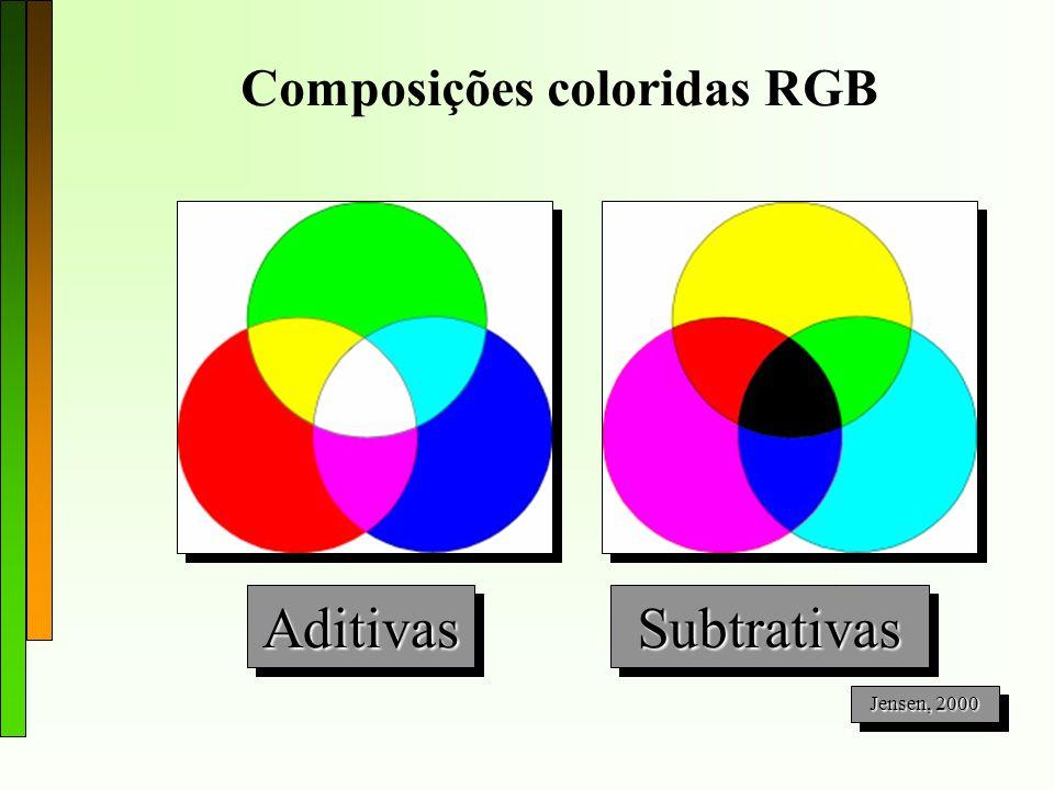 Composições coloridas RGB