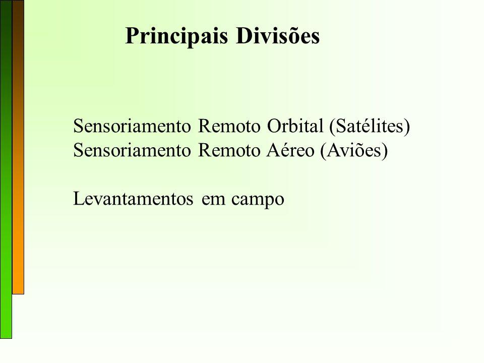 Principais Divisões Sensoriamento Remoto Orbital (Satélites)