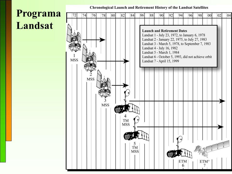 Programa Landsat
