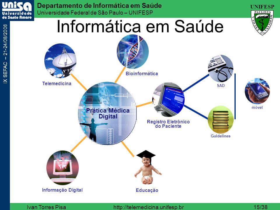 Informática em Saúde Prática Médica Digital A Prática Médica Digital