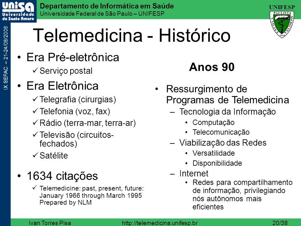 Telemedicina - Histórico