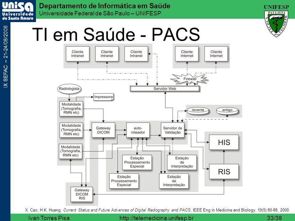 TI em Saúde - PACS Ivan Torres Pisa http://telemedicina.unifesp.br
