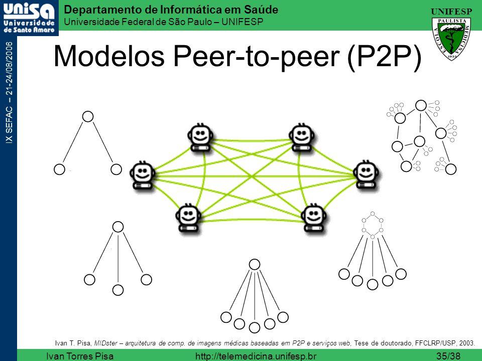 Modelos Peer-to-peer (P2P)