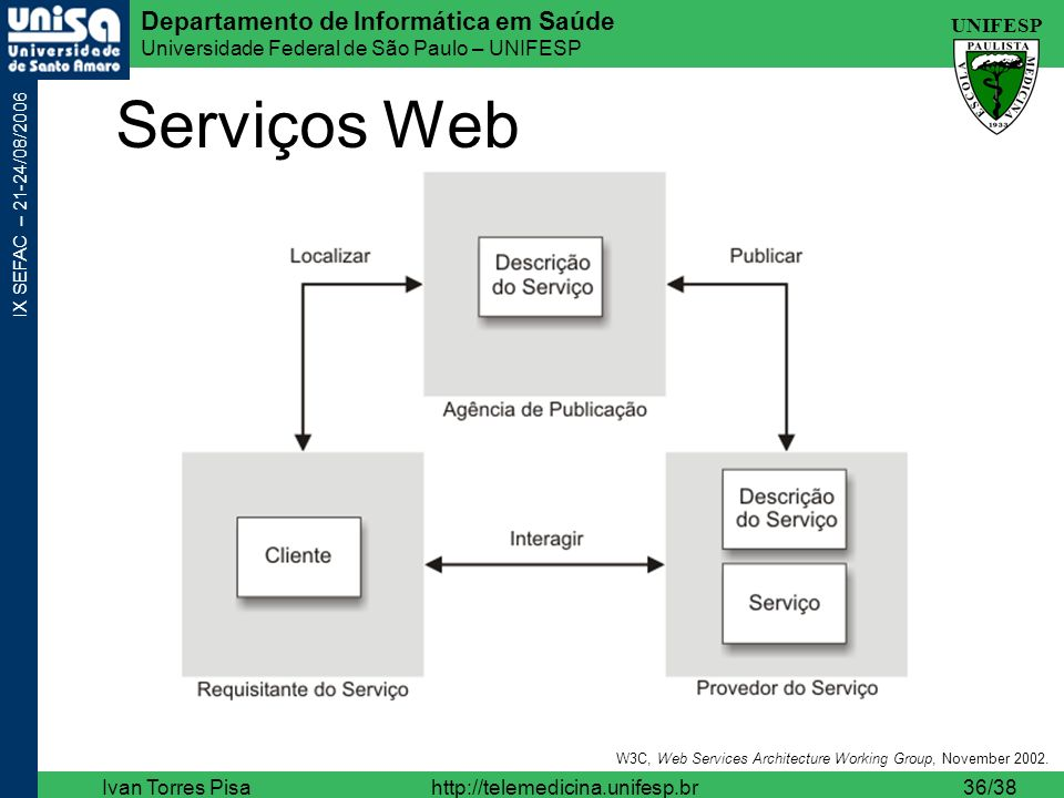 Serviços Web Ivan Torres Pisa http://telemedicina.unifesp.br