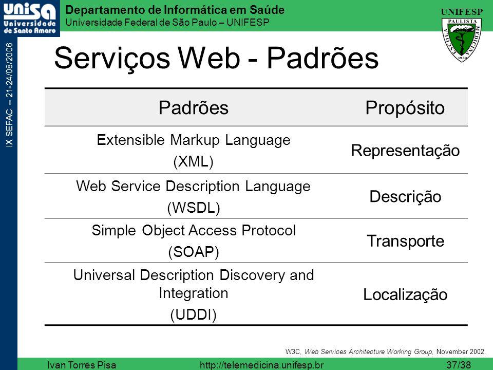 Serviços Web - Padrões Padrões Propósito Representação Descrição