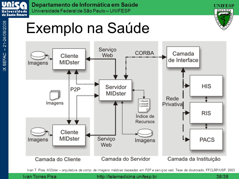 Exemplo na Saúde Ivan Torres Pisa http://telemedicina.unifesp.br