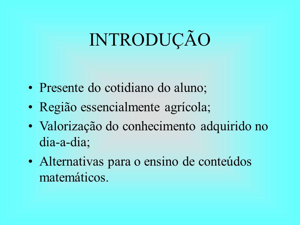 INTRODUÇÃO Presente do cotidiano do aluno;