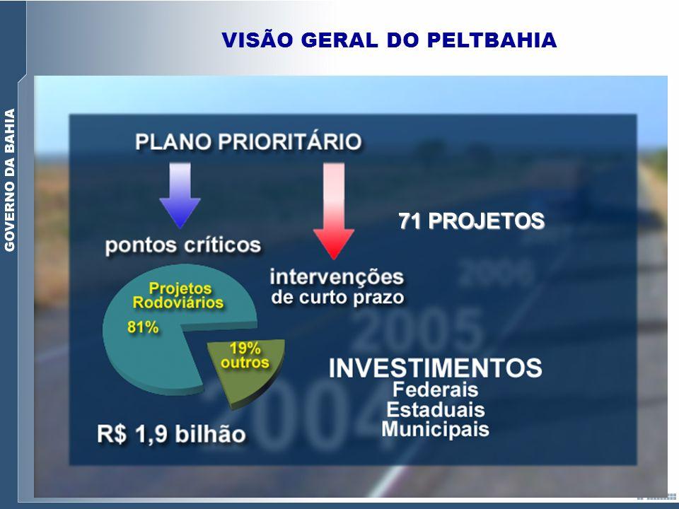 VISÃO GERAL DO PELTBAHIA