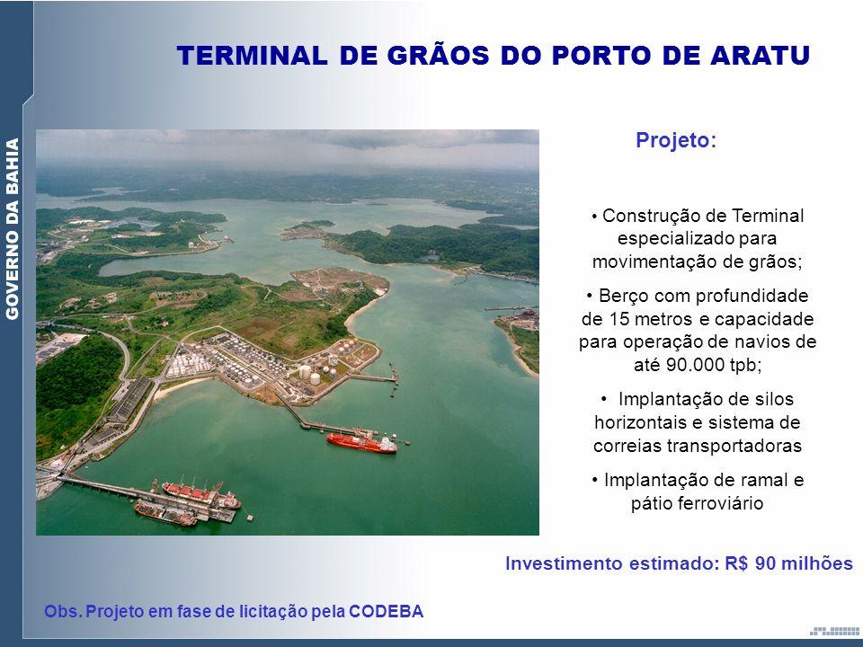 TERMINAL DE GRÃOS DO PORTO DE ARATU