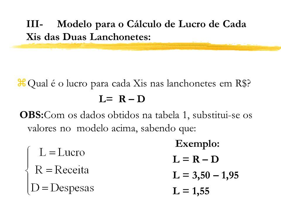III- Modelo para o Cálculo de Lucro de Cada Xis das Duas Lanchonetes: