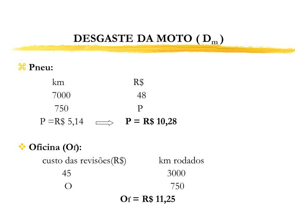 DESGASTE DA MOTO ( Dm ) km R$ Pneu: 7000 48 750 P