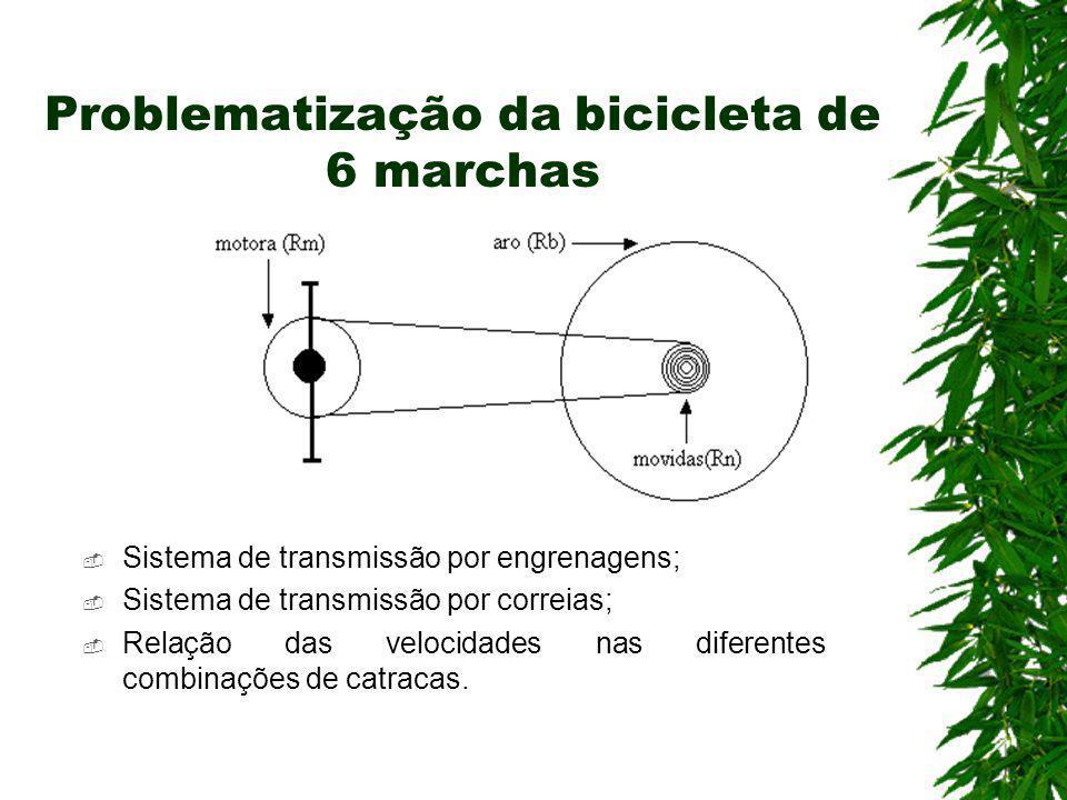 Problematização da bicicleta de 6 marchas