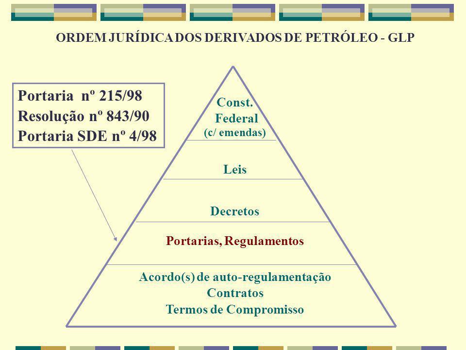 Portaria nº 215/98 Resolução nº 843/90 Portaria SDE nº 4/98